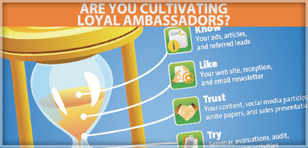 Are You Creating Loyal Ambassadors?  Read more about Duct Tape Markeitng's THE MARKETING HOURGLASS