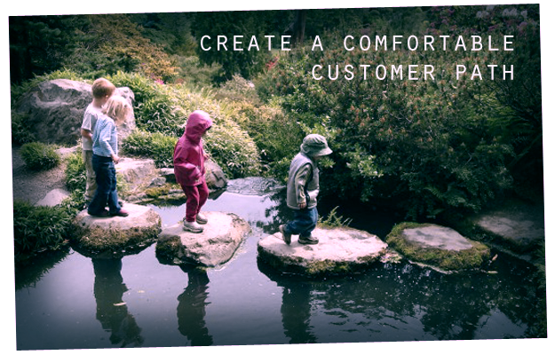 Marketing - Social Media - Are Your Creating Comfortable Customer Paths?